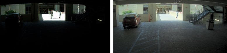 A CCTV camera with dynamic range implementation