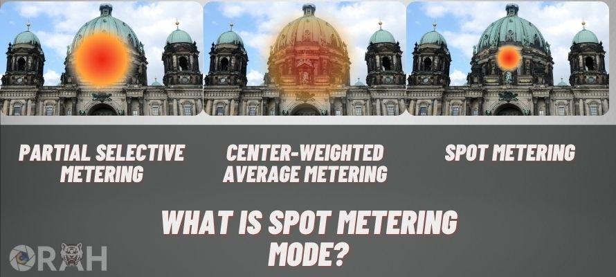 Types of Metering Modes