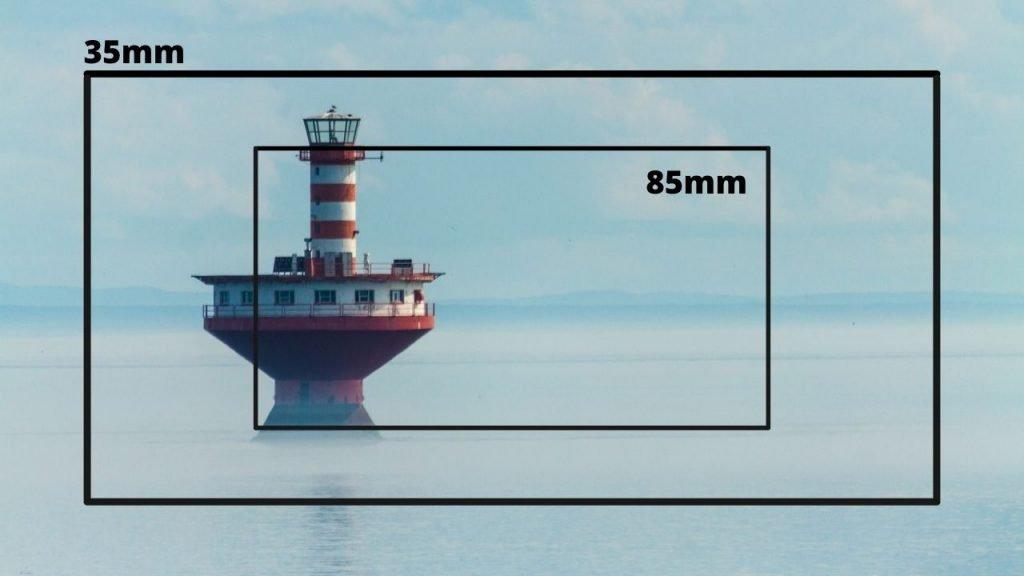 35 To 85mm Angle-Lens