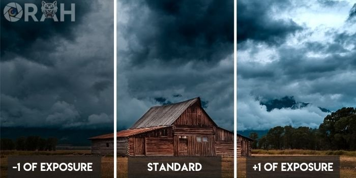 showing How Exposure creates a difference in image